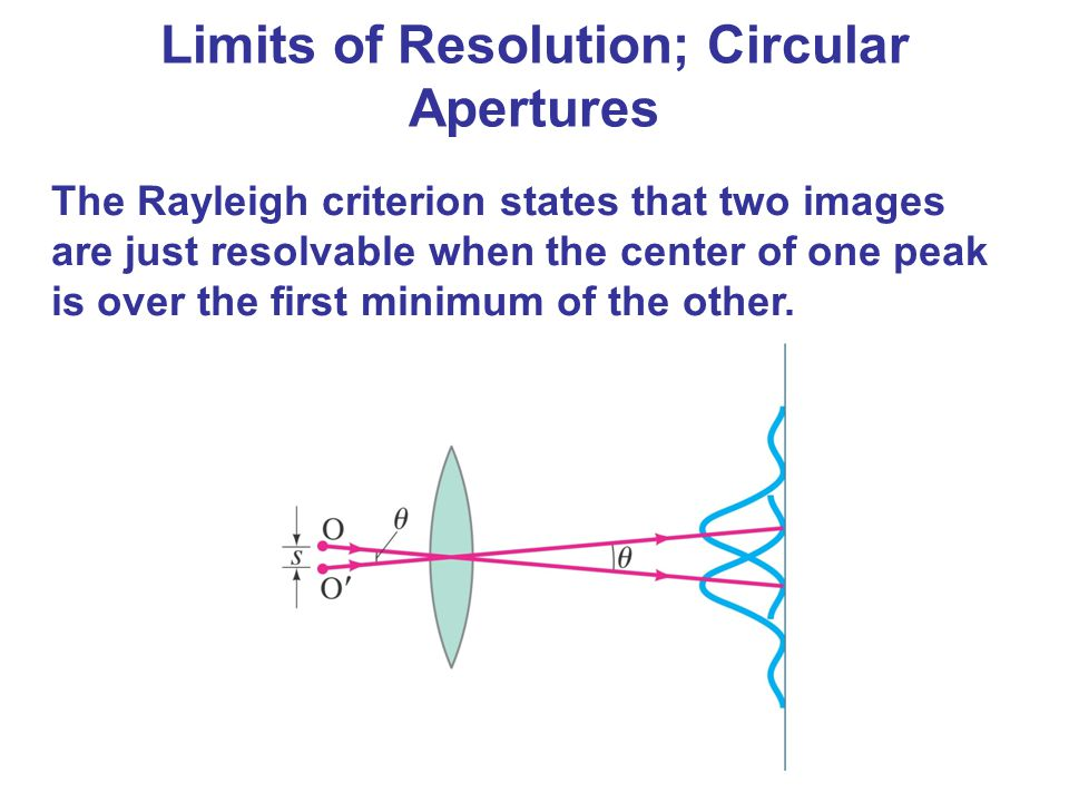 The Rayleigh criterion states that two images are just resolvable when the center of one peak is over the first minimum of the other. Limits of Resolu