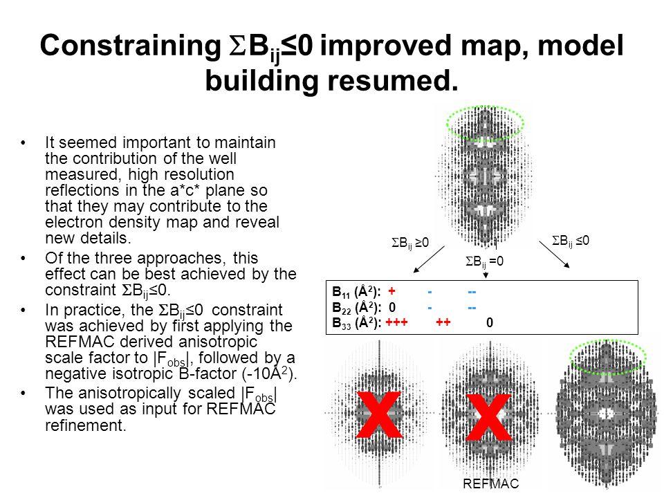 Constraining  B ij ≤0 improved map, model building resumed.