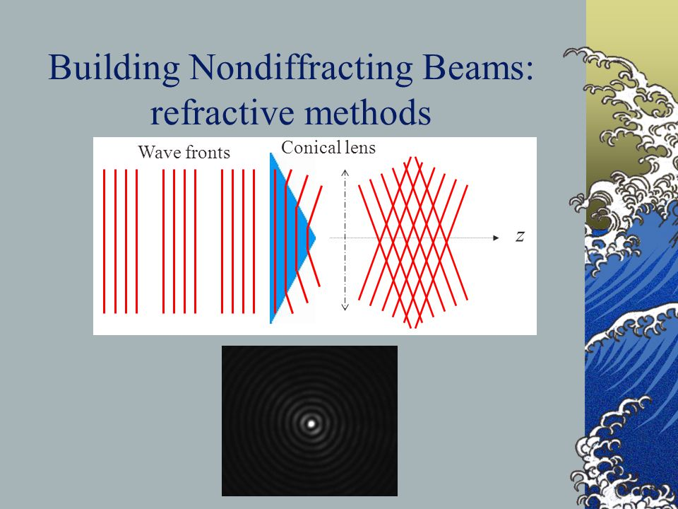 Building Nondiffracting Beams: refractive methods z Wave fronts Conical lens