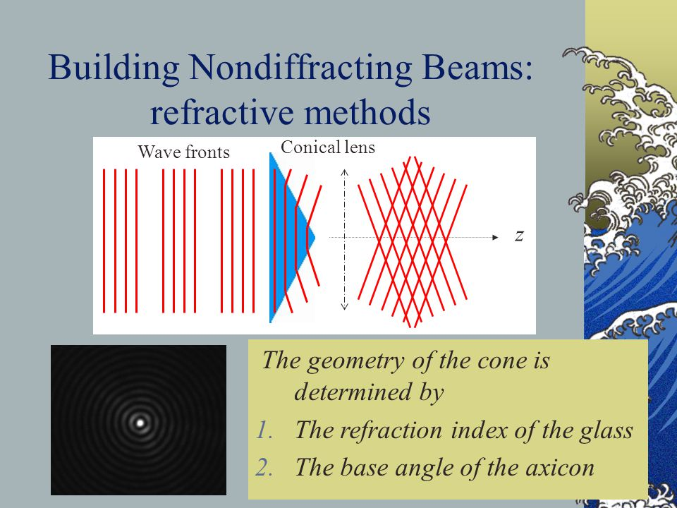 Building Nondiffracting Beams: refractive methods z Wave fronts Conical lens The geometry of the cone is determined by 1.The refraction index of the glass 2.The base angle of the axicon