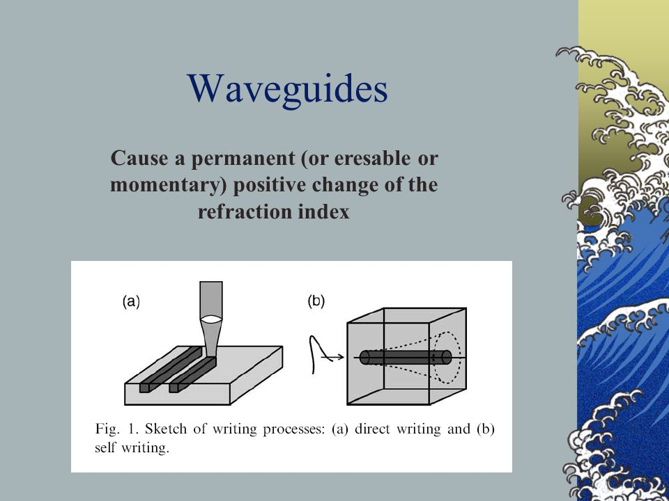 Waveguides Cause a permanent (or eresable or momentary) positive change of the refraction index