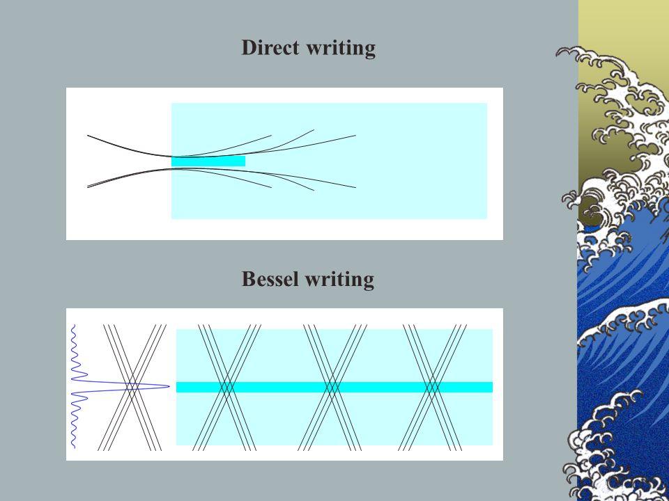 Direct writing Bessel writing