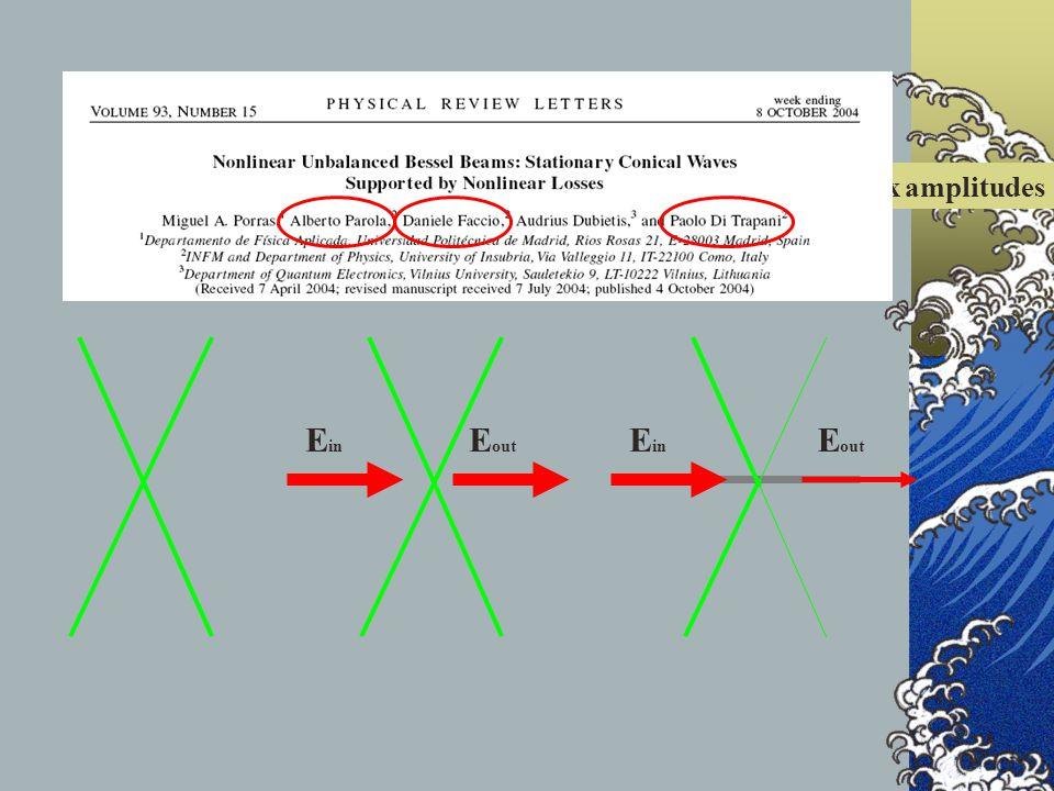Unbalanced Bessel Beam Complex amplitudes E in E out E in E out