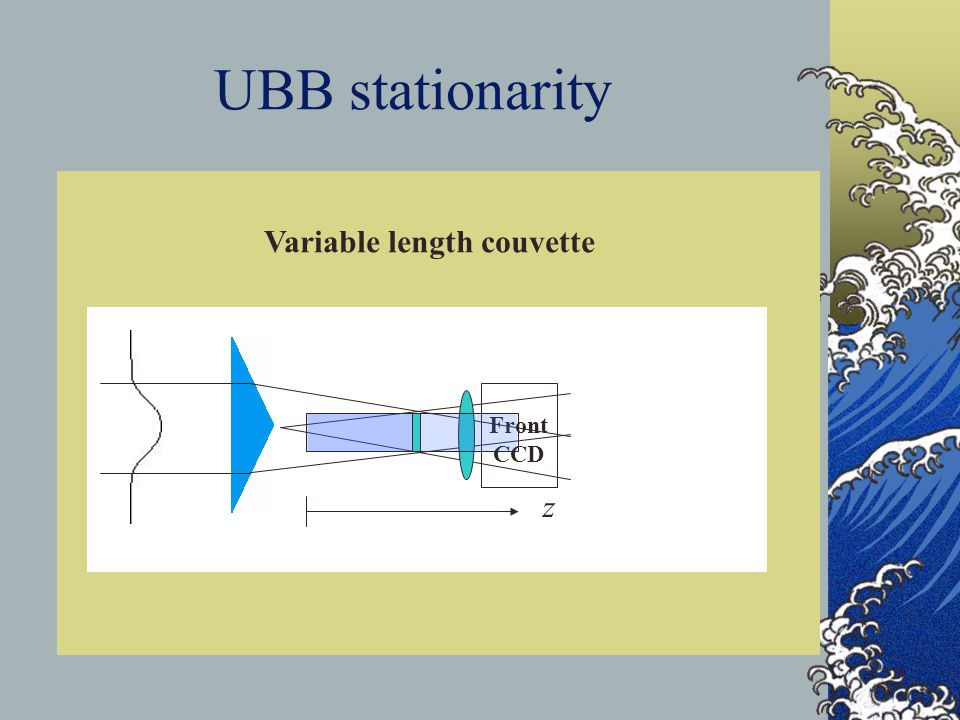 1 mJ energy Front CCD Variable length couvette z UBB stationarity