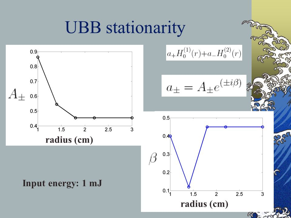 Input energy: 1 mJ UBB stationarity radius (cm)