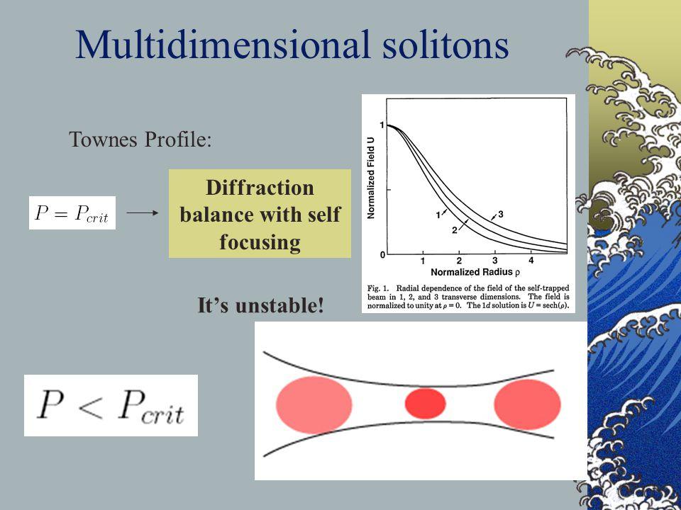 Multidimensional solitons Townes Profile: