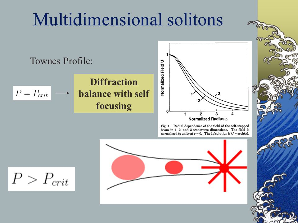 Multidimensional solitons Townes Profile: