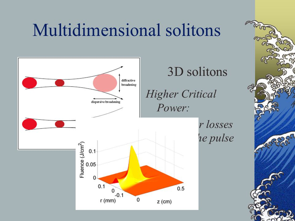 Multidimensional solitons 3D solitons Higher Critical Power: Nonlinear losses destroy the pulse