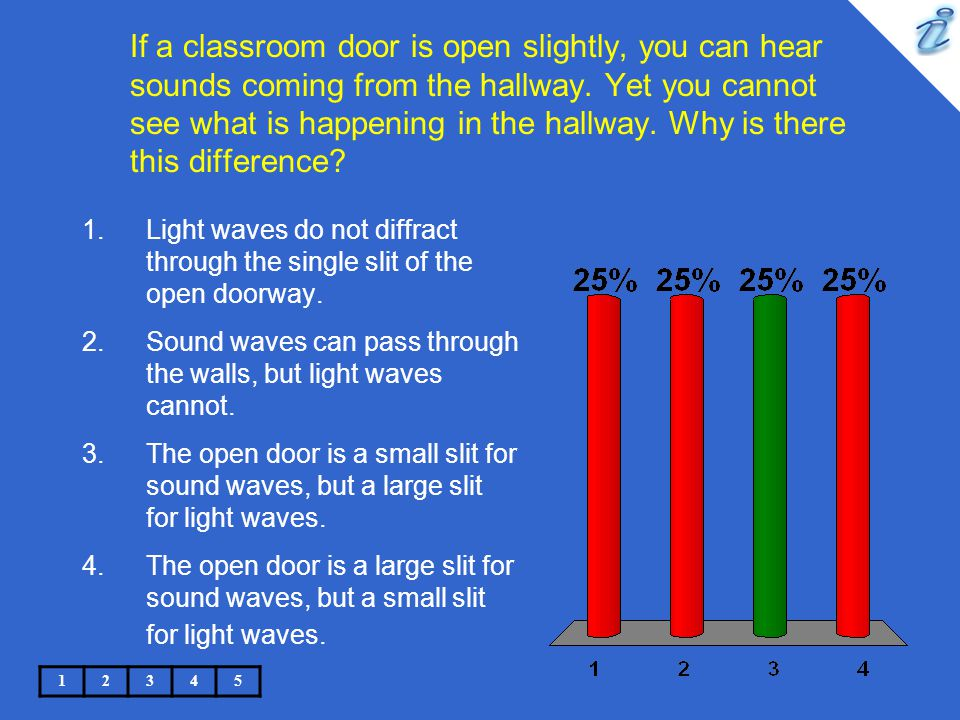 If a classroom door is open slightly, you can hear sounds coming from the hallway. Yet you cannot see what is happening in the hallway. Why is there t