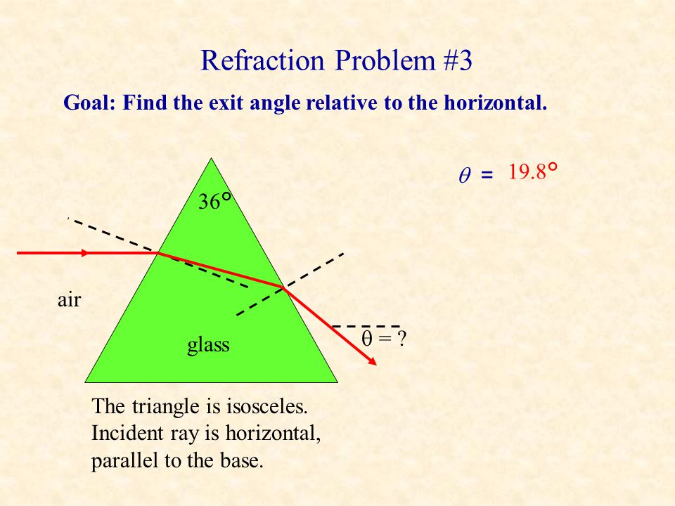 Refraction Problem #2 11 20º  d glass H20H20 H20H20 10m 20º 0.504 m 5.2 · 10 -8 s 26.4º n 1 = 1.3 n 2 = 1.5 Goal: Find the distance the light ray d