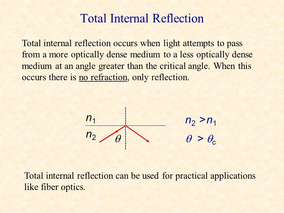 Critical Angle Sample Problem Calculate the critical angle for the diamond-air boundary.  c = sin -1 (n r / n i ) = sin -1 (1 / 2.42) = 24.4  Any li