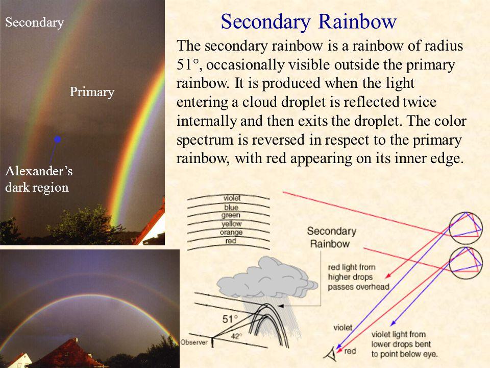 Primary Rainbow