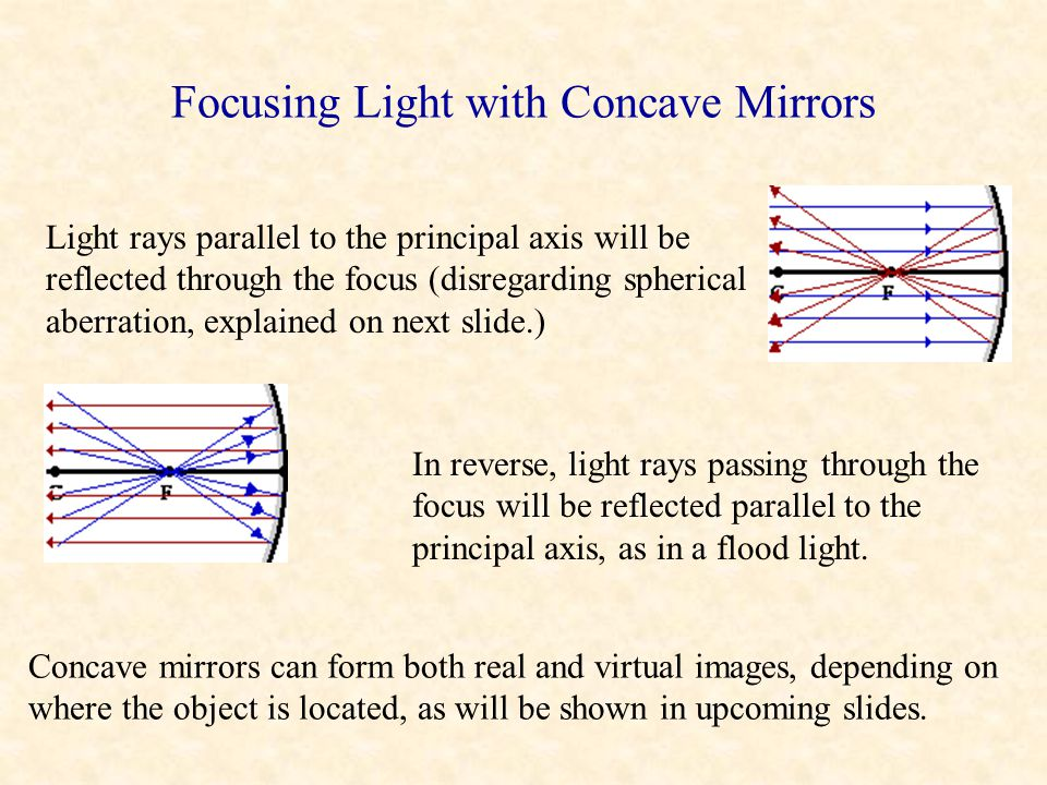 r = 2 f    CF r f s To prove that the radius of curvature of a concave mirror is twice its focal length, first construct a tangent line at the poi