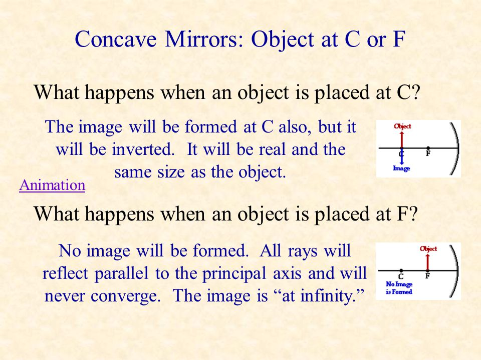 Concave Mirrors: Object in front of F CF object image The image formed when an object is placed in front of F is located behind the mirror. It is a vi