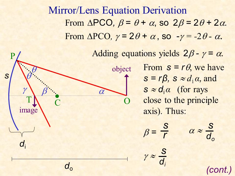 Convex Mirror Diagram CF object image The image formed by a convex mirror no matter where the object is placed will be virtual, upright, and smaller t