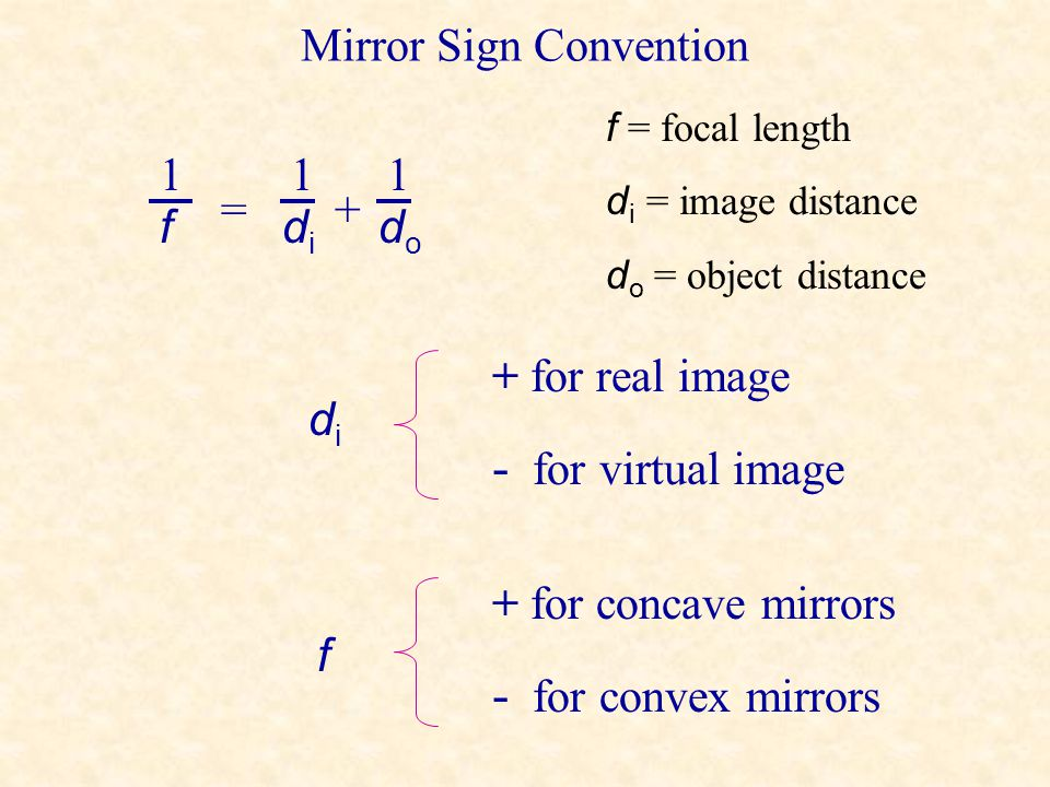 Mirror/Lens Equation Derivation (cont.) 2s2s r - s didi = s dodo 1 dodo 2 r = 1 didi + 2 2f2f = 1 dodo 1 didi + 1 f = 1 dodo 1 didi + From the last sl