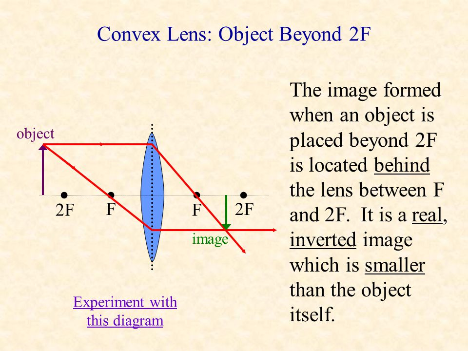 Convex Lenses Rays traveling parallel to the principal axis of a convex lens will refract toward the focus. Rays traveling directly through the center