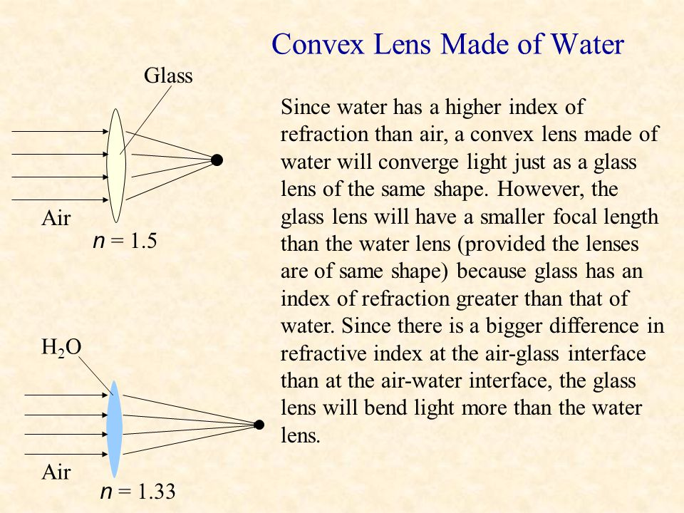 Convex Lens in Water H2OH2O Glass Air Because glass has a higher index of refraction that water the convex lens at the left will still converge light,