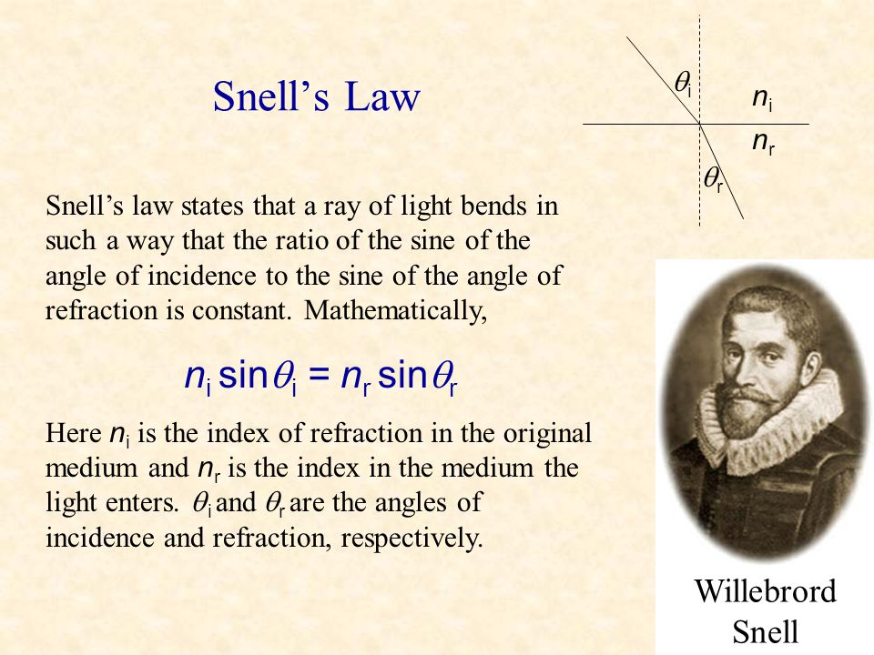 Snell's Law Snell's law states that a ray of light bends in such a way that the ratio of the sine of the angle of incidence to the sine of the angle of refraction is constant.