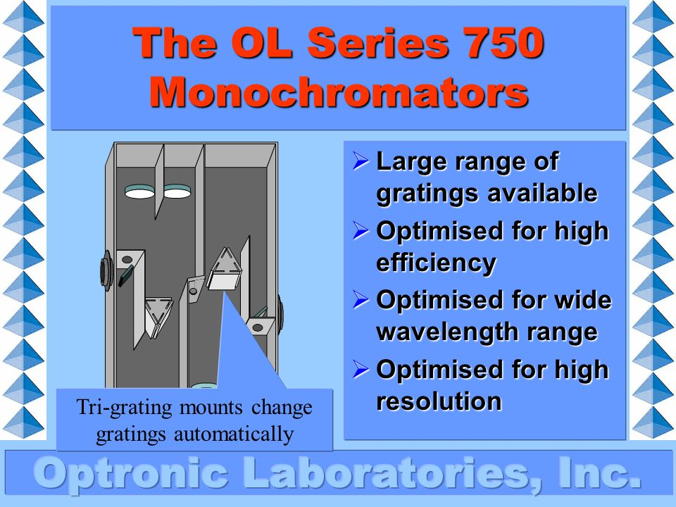 The OL Series 740-20 Light Sources  For transmission, reflection and detector response measurements, a light source at the entrance of the OL 750 creates monochromatic light at the exit.