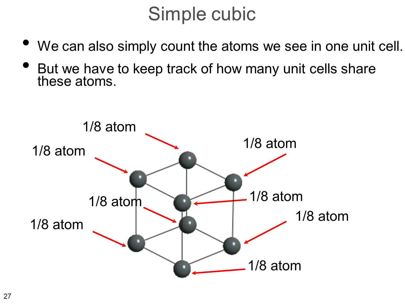 27 Simple cubic We can also simply count the atoms we see in one unit cell.