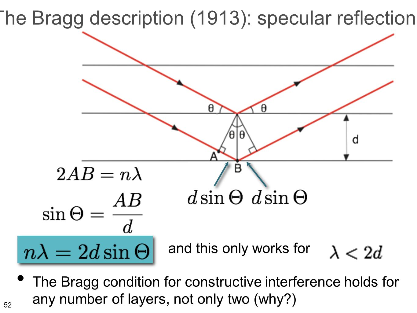 52 The Bragg description (1913): specular reflection The Bragg condition for constructive interference holds for any number of layers, not only two (why ) and this only works for