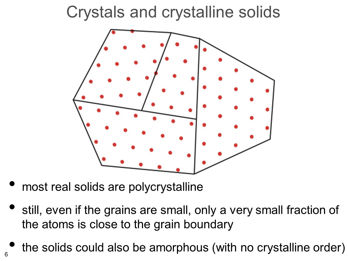 6 Crystals and crystalline solids most real solids are polycrystalline still, even if the grains are small, only a very small fraction of the atoms is close to the grain boundary the solids could also be amorphous (with no crystalline order)