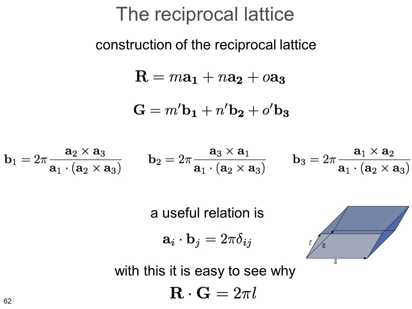 62 The reciprocal lattice construction of the reciprocal lattice with this it is easy to see why a useful relation is