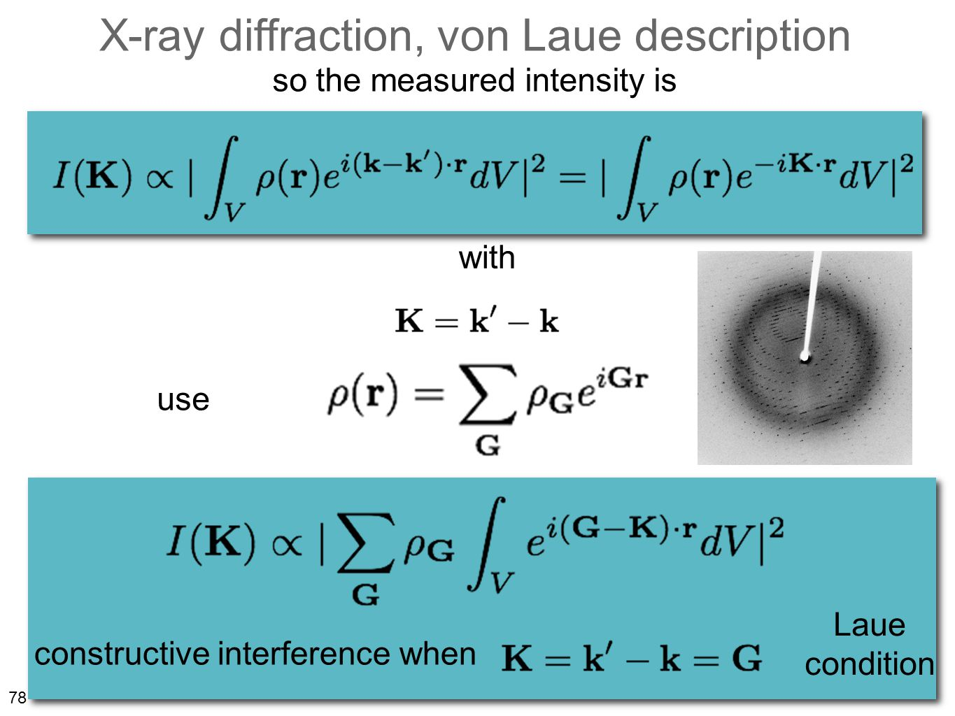 78 X-ray diffraction, von Laue description with use so the measured intensity is constructive interference when Laue condition