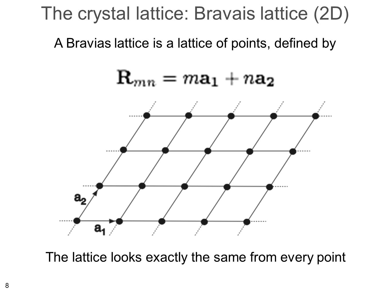 8 The crystal lattice: Bravais lattice (2D) A Bravias lattice is a lattice of points, defined by The lattice looks exactly the same from every point