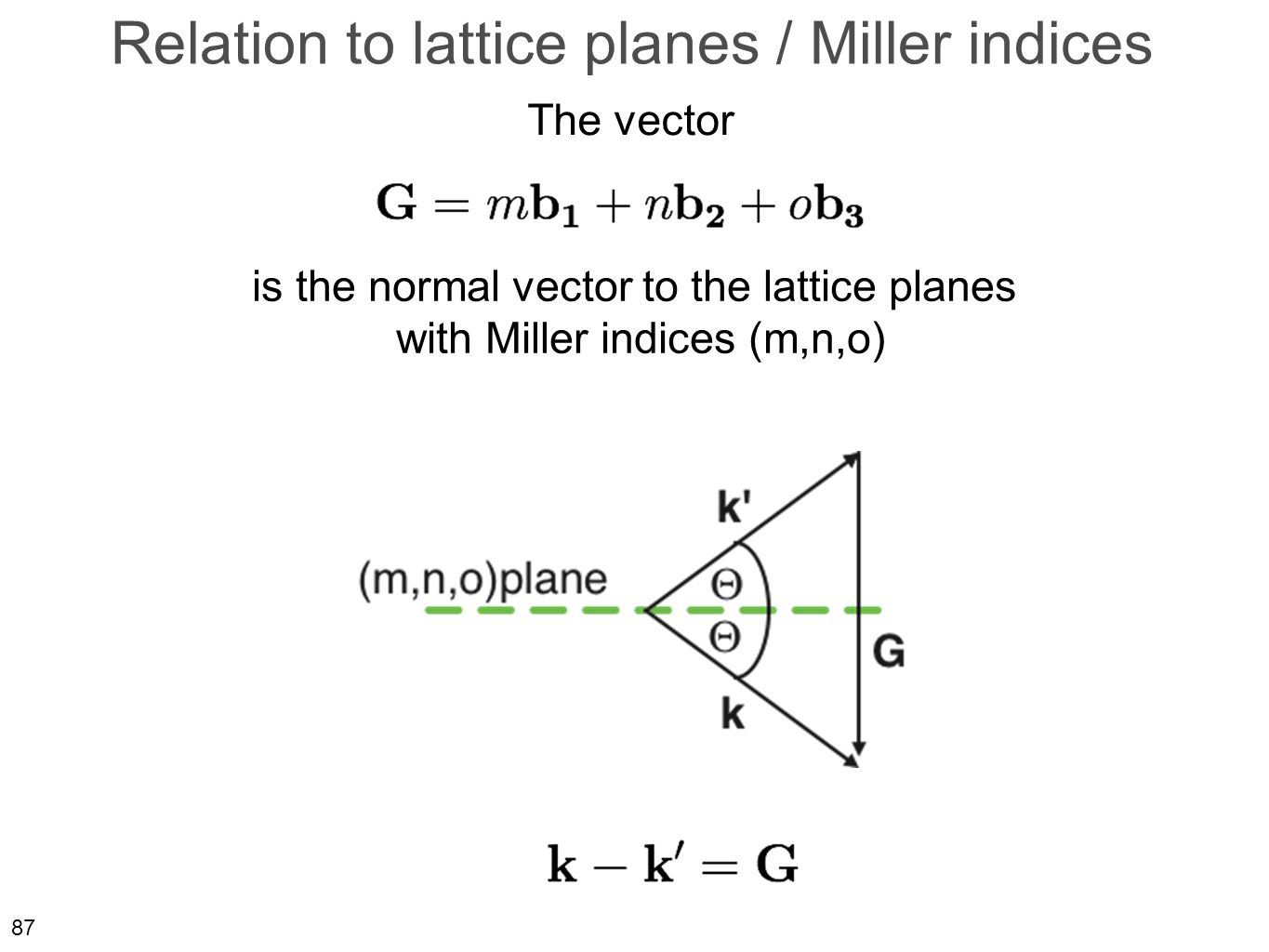 87 Relation to lattice planes / Miller indices The vector is the normal vector to the lattice planes with Miller indices (m,n,o)
