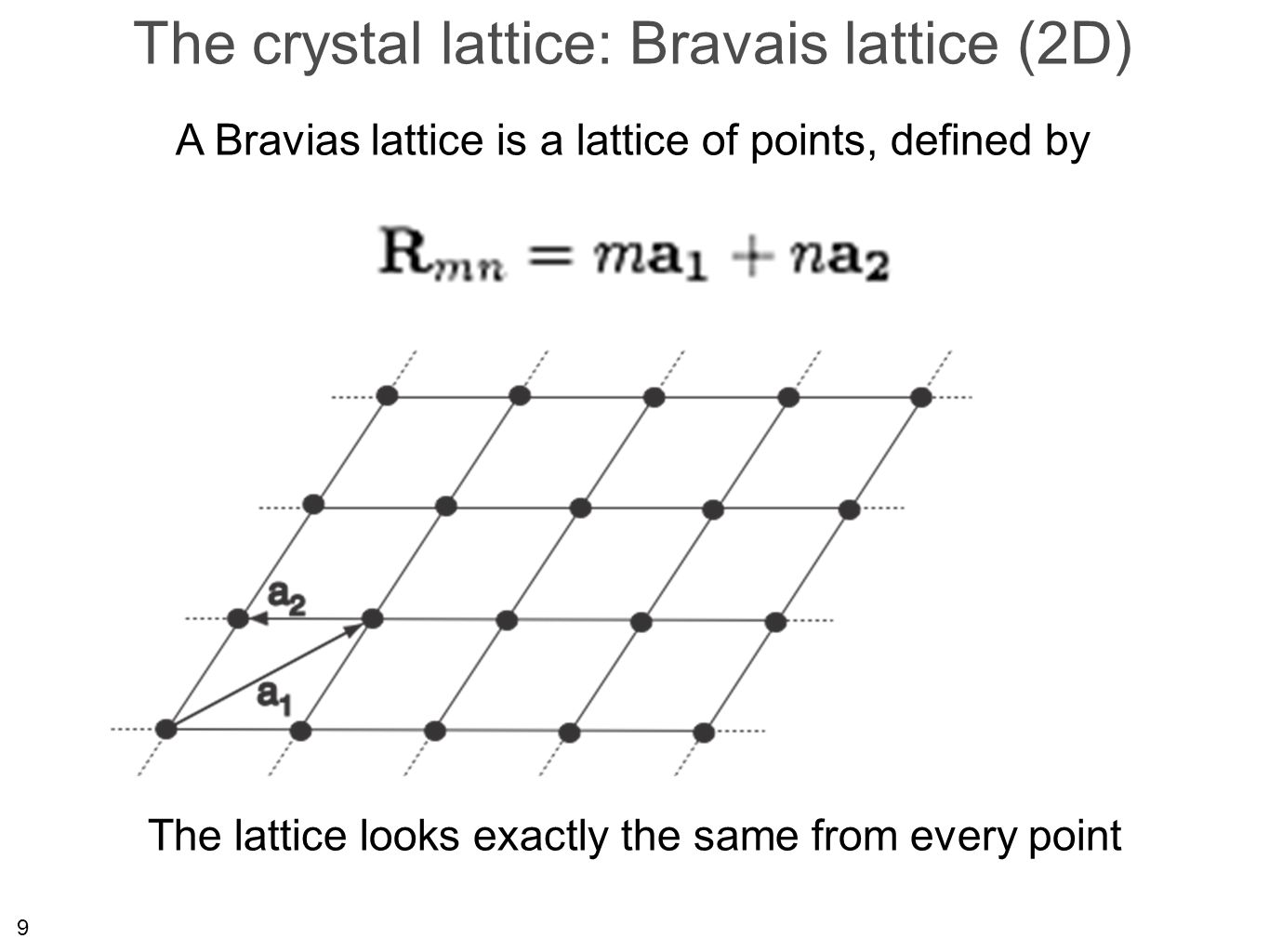 9 The crystal lattice: Bravais lattice (2D) A Bravias lattice is a lattice of points, defined by The lattice looks exactly the same from every point