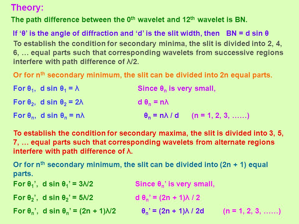 Theory: The path difference between the 0 th wavelet and 12 th wavelet is BN. If 'θ' is the angle of diffraction and 'd' is the slit width, then BN =