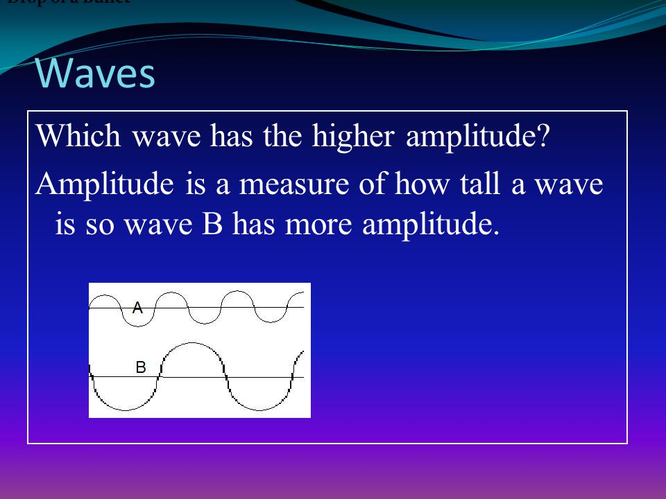 Waves Which wave has the higher amplitude.