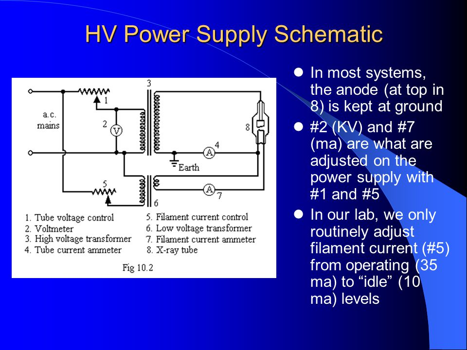 HV Power Supply Schematic In most systems, the anode (at top in 8) is kept at ground #2 (KV) and #7 (ma) are what are adjusted on the power supply with #1 and #5 In our lab, we only routinely adjust filament current (#5) from operating (35 ma) to idle (10 ma) levels