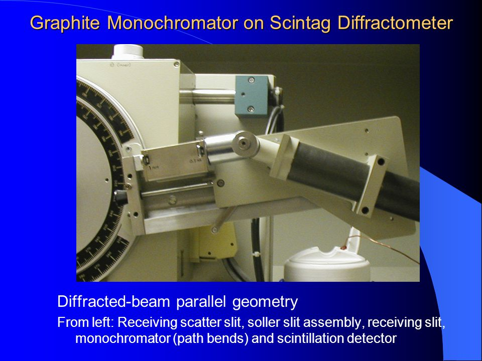 Graphite Monochromator on Scintag Diffractometer Diffracted-beam parallel geometry From left: Receiving scatter slit, soller slit assembly, receiving slit, monochromator (path bends) and scintillation detector