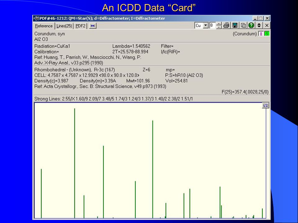 An ICDD Data Card