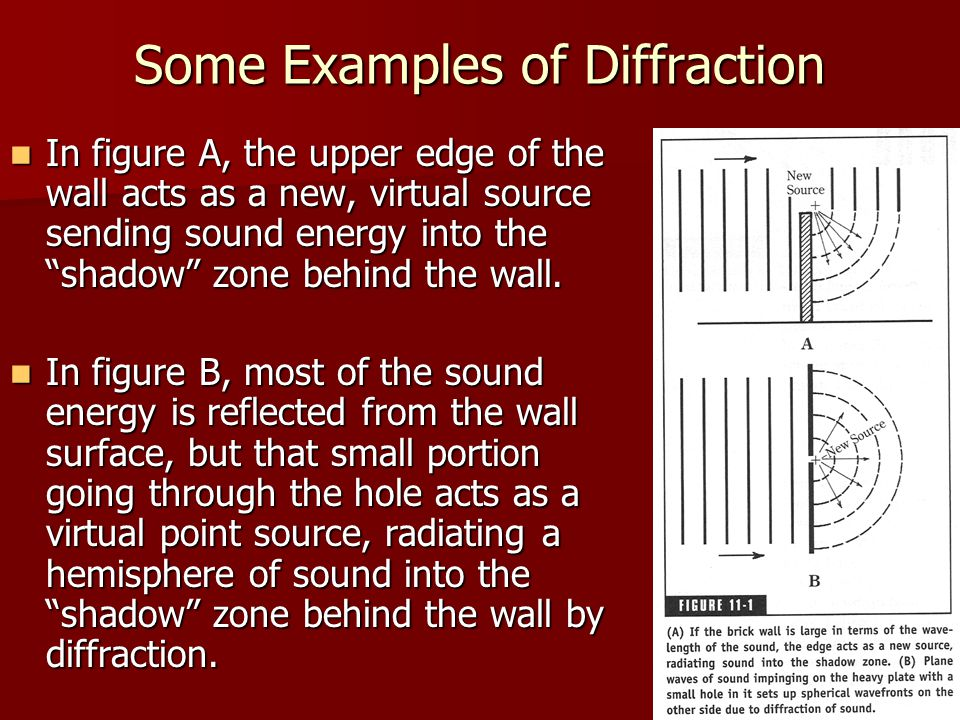 """Some Examples of Diffraction In figure A, the upper edge of the wall acts as a new, virtual source sending sound energy into the """"shadow"""" zone behind"""