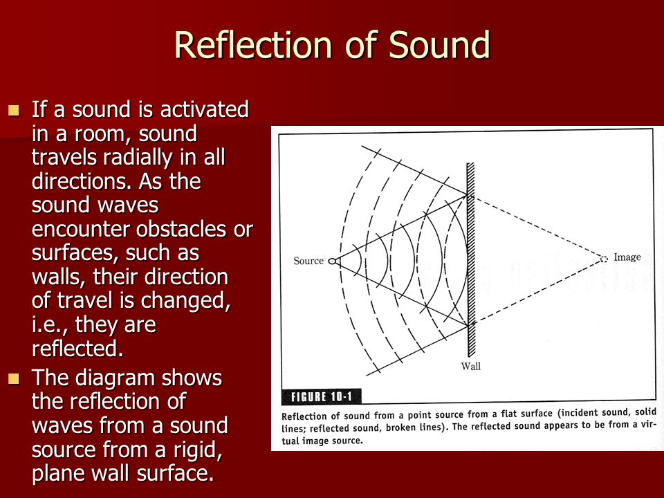 Reflections from Flat Surfaces Like a mirror, the reflected wavefronts act as though they originated from a sound image.