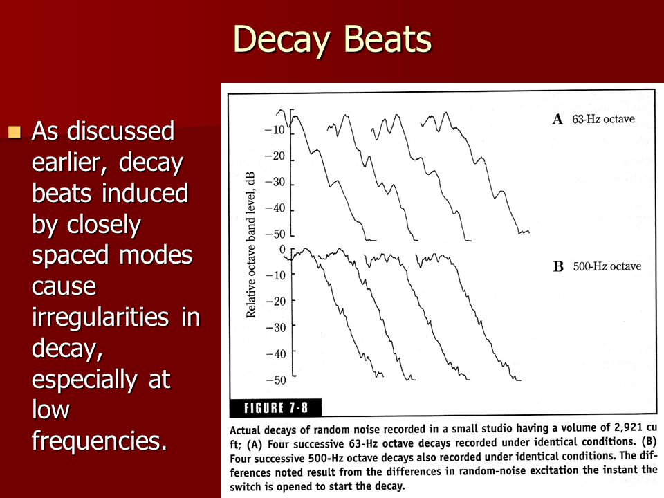 Decay Beats As discussed earlier, decay beats induced by closely spaced modes cause irregularities in decay, especially at low frequencies. As discuss