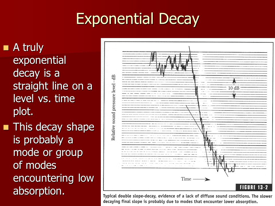 Exponential Decay A truly exponential decay is a straight line on a level vs. time plot. A truly exponential decay is a straight line on a level vs. t