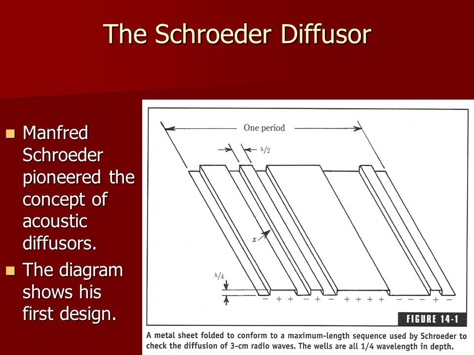 The Schroeder Diffusor Manfred Schroeder pioneered the concept of acoustic diffusors. Manfred Schroeder pioneered the concept of acoustic diffusors. T