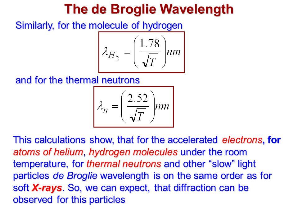 The de Broglie Wavelength.