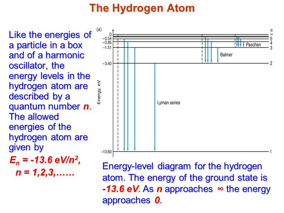 The Hydrogen Atom Like the energies of a particle in a box and of a harmonic oscillator, the energy levels in the hydrogen atom are described by a quantum number n.