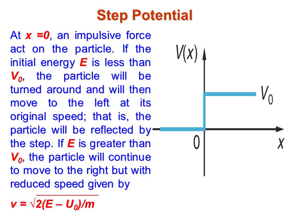 Step Potential At x =0, an impulsive force act on the particle.