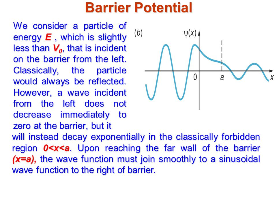 Barrier Potential We consider a particle of energy E, which is slightly less than V 0, that is incident on the barrier from the left.