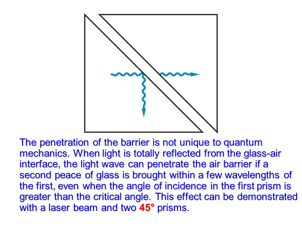 The penetration of the barrier is not unique to quantum mechanics.