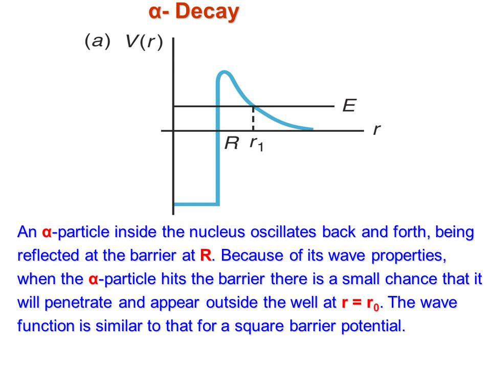 α- Decay An α-particle inside the nucleus oscillates back and forth, being reflected at the barrier at R.