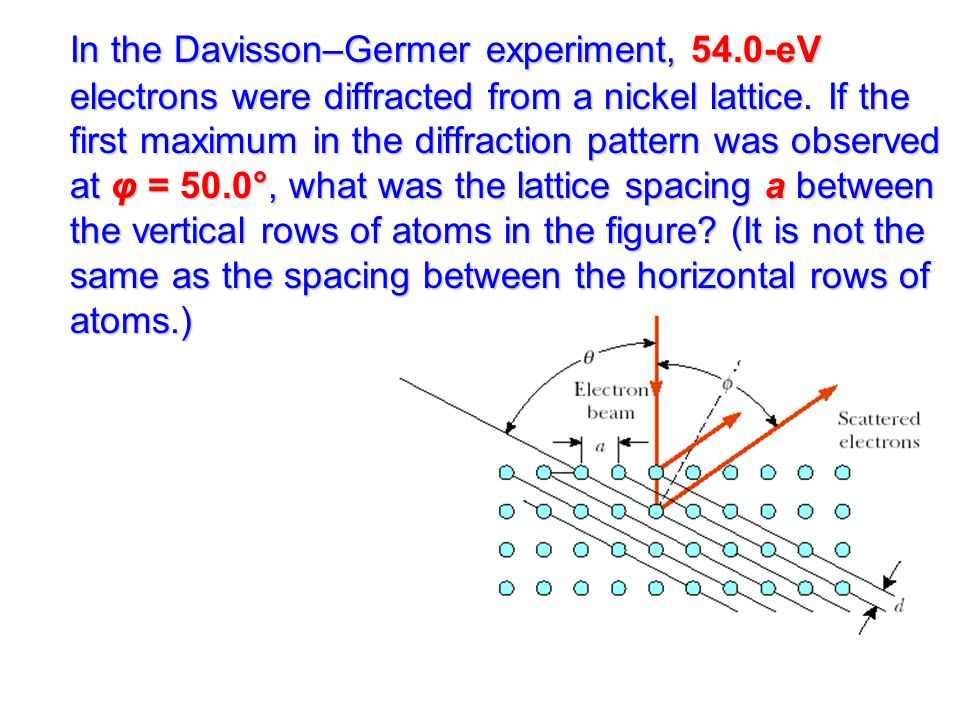 In the Davisson–Germer experiment, 54.0-eV electrons were diffracted from a nickel lattice.