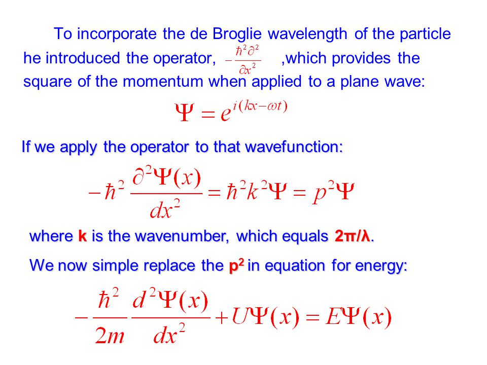 To incorporate the de Broglie wavelength of the particle he introduced the operator,,which provides the square of the momentum when applied to a plane wave: If we apply the operator to that wavefunction: where k is the wavenumber, which equals 2π/λ.